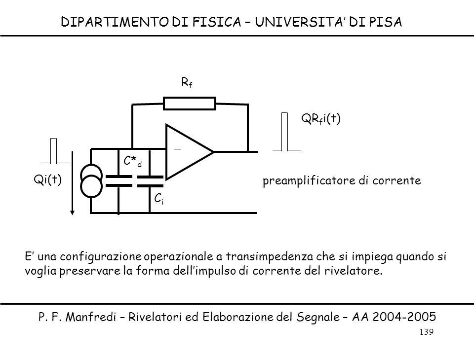 139 DIPARTIMENTO DI FISICA – UNIVERSITA DI PISA P. F. Manfredi – Rivelatori ed Elaborazione del Segnale – AA 2004-2005 Qi(t) C* d RfRf QR f i(t) pream