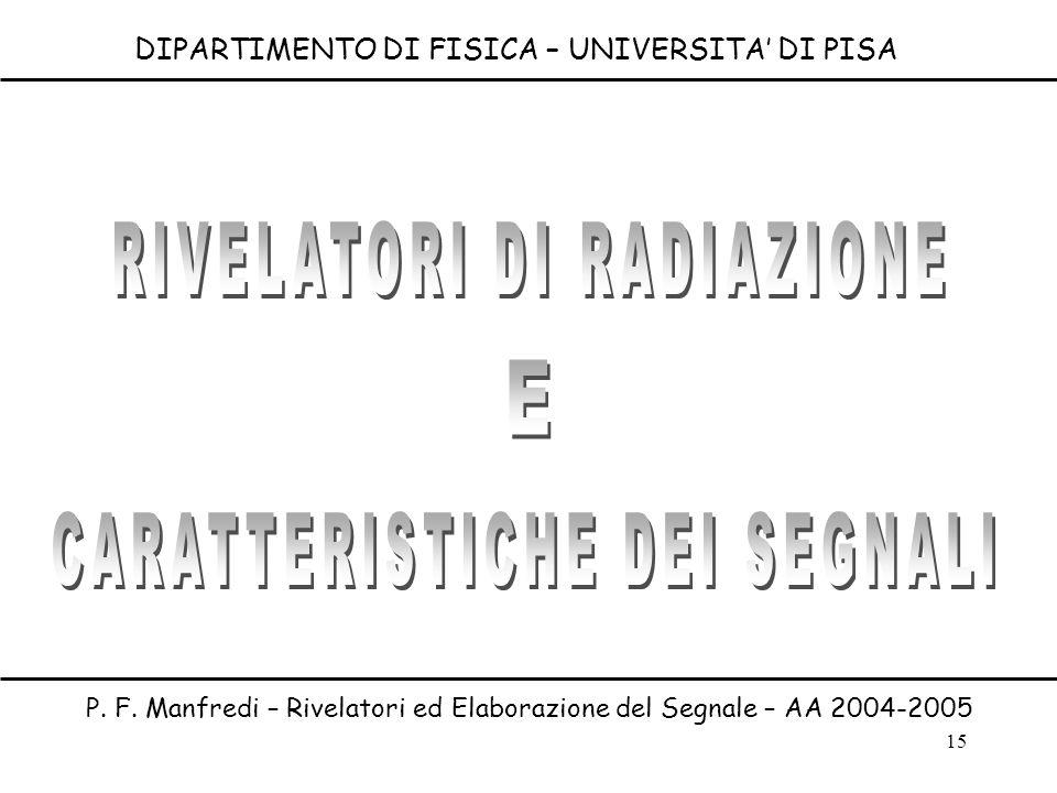 15 DIPARTIMENTO DI FISICA – UNIVERSITA DI PISA P. F. Manfredi – Rivelatori ed Elaborazione del Segnale – AA 2004-2005