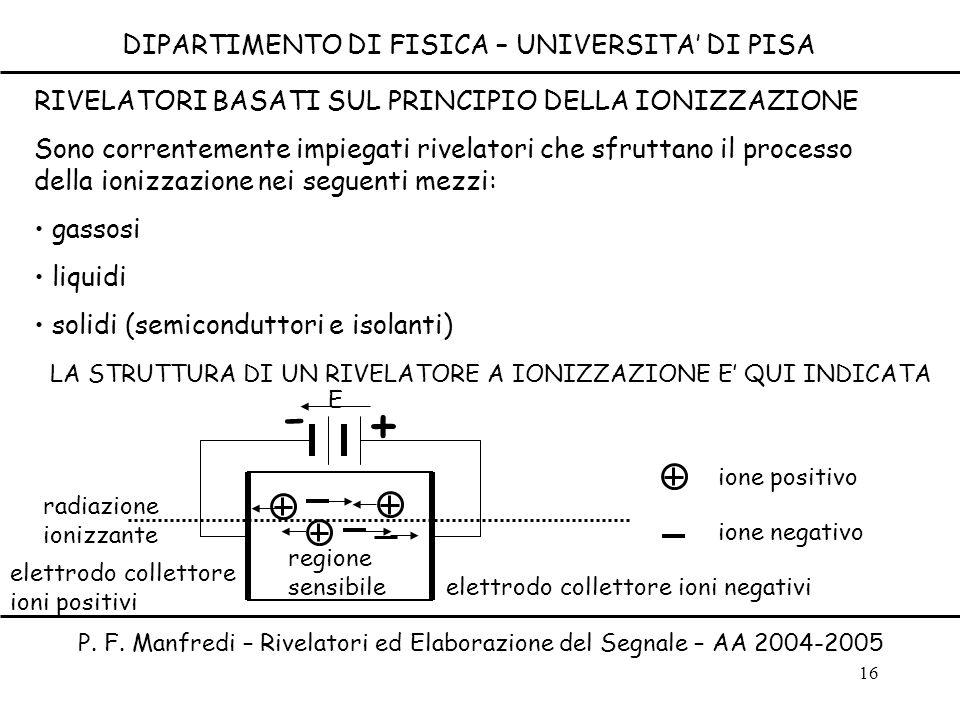 16 DIPARTIMENTO DI FISICA – UNIVERSITA DI PISA P. F. Manfredi – Rivelatori ed Elaborazione del Segnale – AA 2004-2005 RIVELATORI BASATI SUL PRINCIPIO