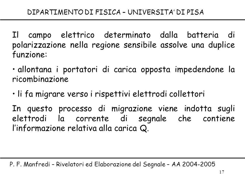 17 DIPARTIMENTO DI FISICA – UNIVERSITA DI PISA P. F. Manfredi – Rivelatori ed Elaborazione del Segnale – AA 2004-2005 Il campo elettrico determinato d