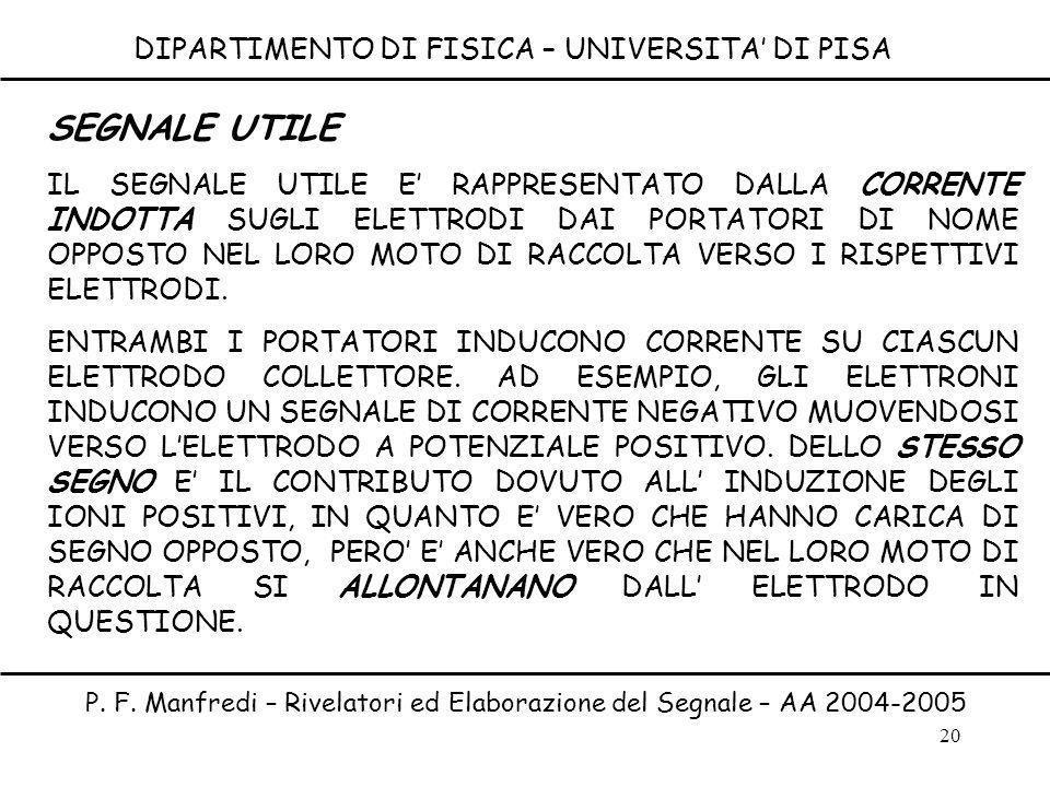 20 DIPARTIMENTO DI FISICA – UNIVERSITA DI PISA P. F. Manfredi – Rivelatori ed Elaborazione del Segnale – AA 2004-2005 SEGNALE UTILE IL SEGNALE UTILE E