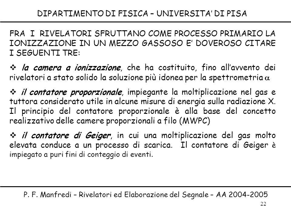 22 DIPARTIMENTO DI FISICA – UNIVERSITA DI PISA P. F. Manfredi – Rivelatori ed Elaborazione del Segnale – AA 2004-2005 FRA I RIVELATORI SFRUTTANO COME