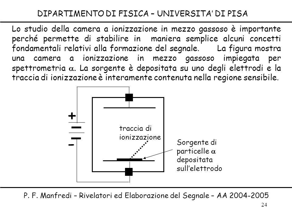 24 DIPARTIMENTO DI FISICA – UNIVERSITA DI PISA P. F. Manfredi – Rivelatori ed Elaborazione del Segnale – AA 2004-2005 Lo studio della camera a ionizza