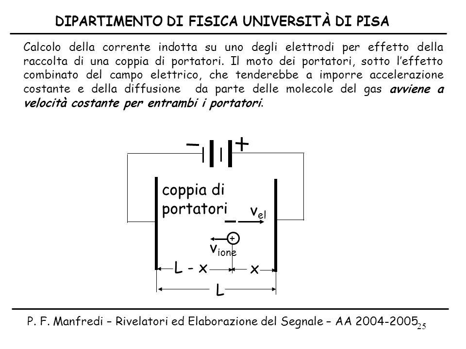 25 DIPARTIMENTO DI FISICA UNIVERSITÀ DI PISA v el v ione x L - x L coppia di portatori Calcolo della corrente indotta su uno degli elettrodi per effet