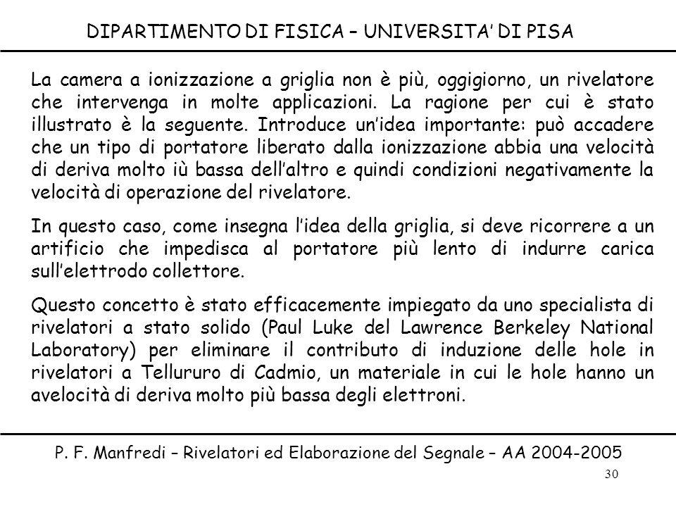 30 DIPARTIMENTO DI FISICA – UNIVERSITA DI PISA P. F. Manfredi – Rivelatori ed Elaborazione del Segnale – AA 2004-2005 La camera a ionizzazione a grigl