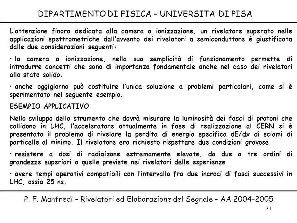 31 DIPARTIMENTO DI FISICA – UNIVERSITA DI PISA P. F. Manfredi – Rivelatori ed Elaborazione del Segnale – AA 2004-2005 Lattenzione finora dedicata alla