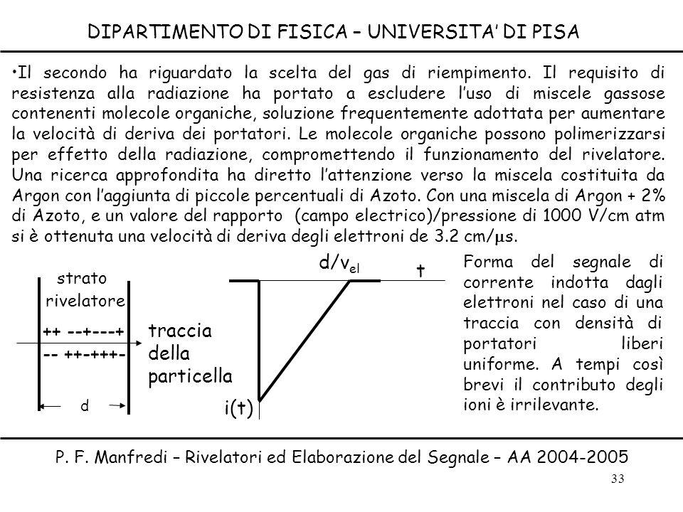 33 DIPARTIMENTO DI FISICA – UNIVERSITA DI PISA P. F. Manfredi – Rivelatori ed Elaborazione del Segnale – AA 2004-2005 Il secondo ha riguardato la scel