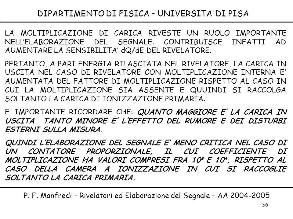 36 DIPARTIMENTO DI FISICA – UNIVERSITA DI PISA P. F. Manfredi – Rivelatori ed Elaborazione del Segnale – AA 2004-2005 LA MOLTIPLICAZIONE DI CARICA RIV