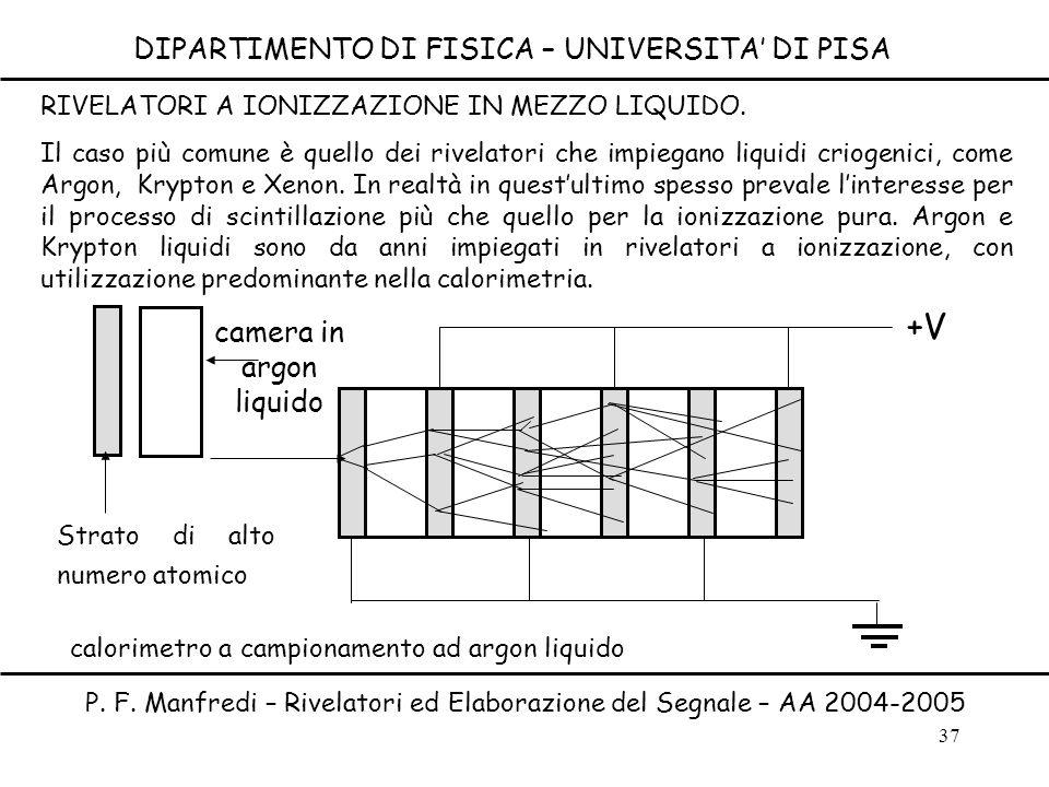 37 DIPARTIMENTO DI FISICA – UNIVERSITA DI PISA P. F. Manfredi – Rivelatori ed Elaborazione del Segnale – AA 2004-2005 RIVELATORI A IONIZZAZIONE IN MEZ