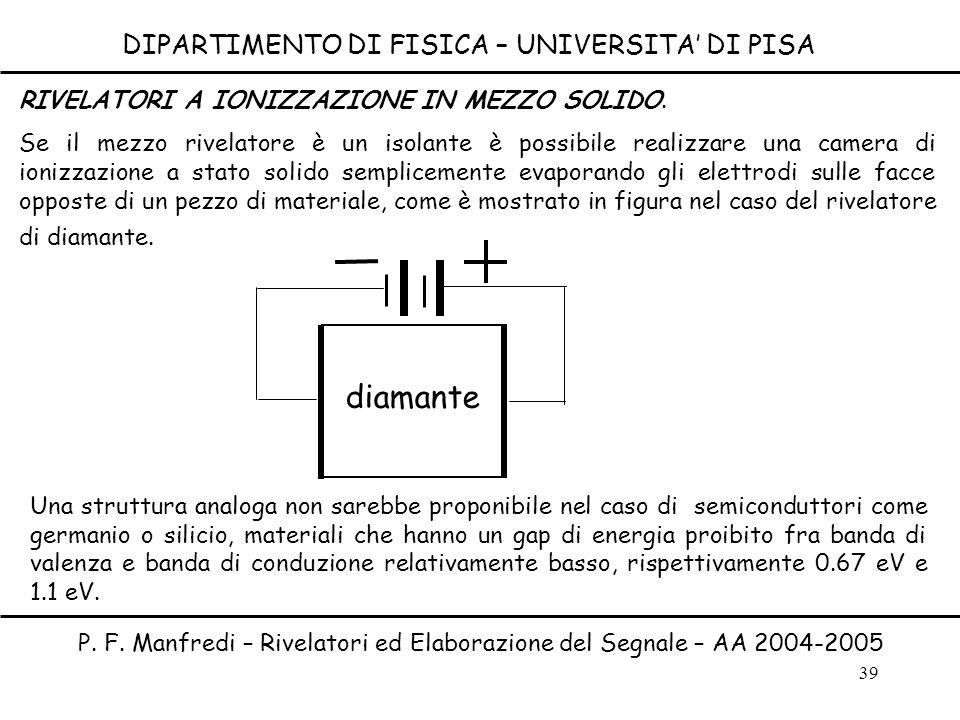 39 DIPARTIMENTO DI FISICA – UNIVERSITA DI PISA P. F. Manfredi – Rivelatori ed Elaborazione del Segnale – AA 2004-2005 RIVELATORI A IONIZZAZIONE IN MEZ
