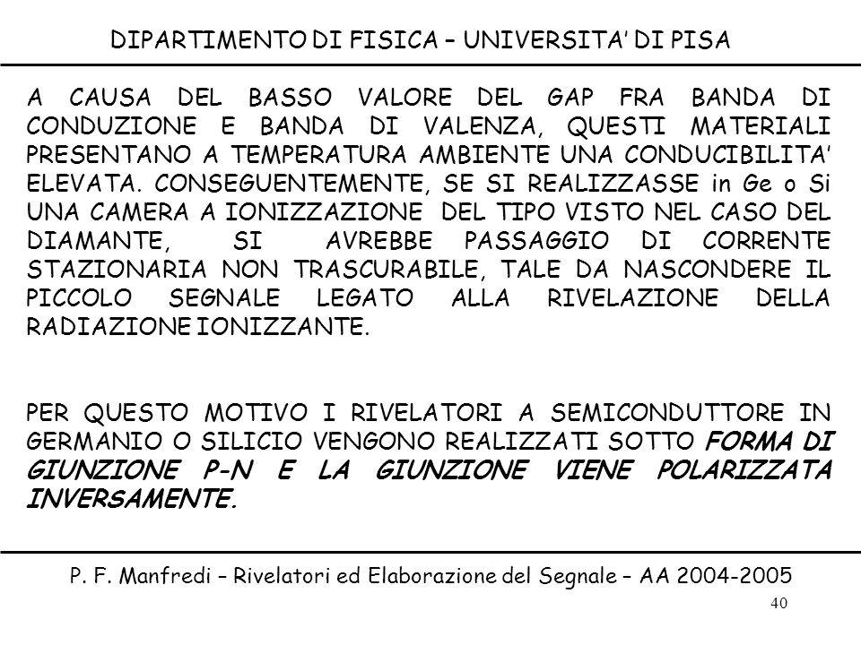 40 DIPARTIMENTO DI FISICA – UNIVERSITA DI PISA P. F. Manfredi – Rivelatori ed Elaborazione del Segnale – AA 2004-2005 A CAUSA DEL BASSO VALORE DEL GAP