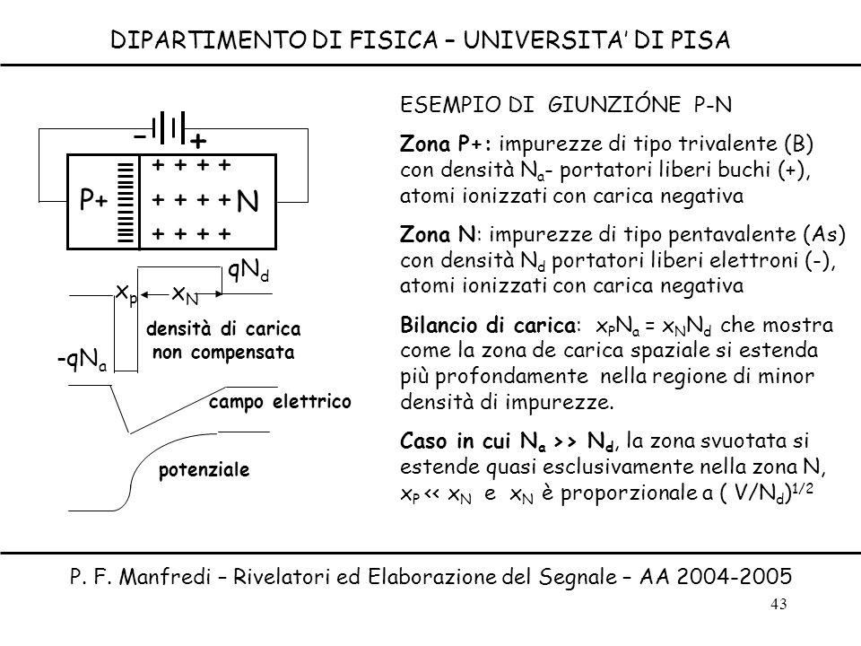 43 DIPARTIMENTO DI FISICA – UNIVERSITA DI PISA P. F. Manfredi – Rivelatori ed Elaborazione del Segnale – AA 2004-2005 ESEMPIO DI GIUNZIÓNE P-N Zona P+