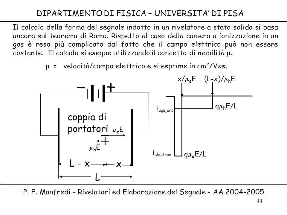 44 DIPARTIMENTO DI FISICA – UNIVERSITA DI PISA P. F. Manfredi – Rivelatori ed Elaborazione del Segnale – AA 2004-2005 Il calcolo della forma del segna