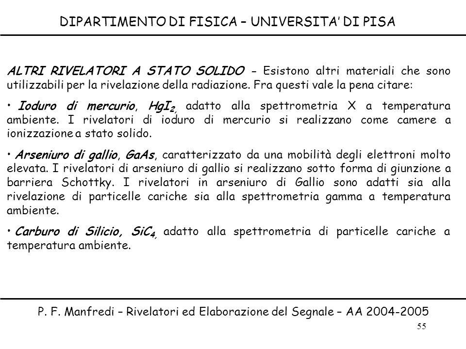 55 DIPARTIMENTO DI FISICA – UNIVERSITA DI PISA P. F. Manfredi – Rivelatori ed Elaborazione del Segnale – AA 2004-2005 ALTRI RIVELATORI A STATO SOLIDO