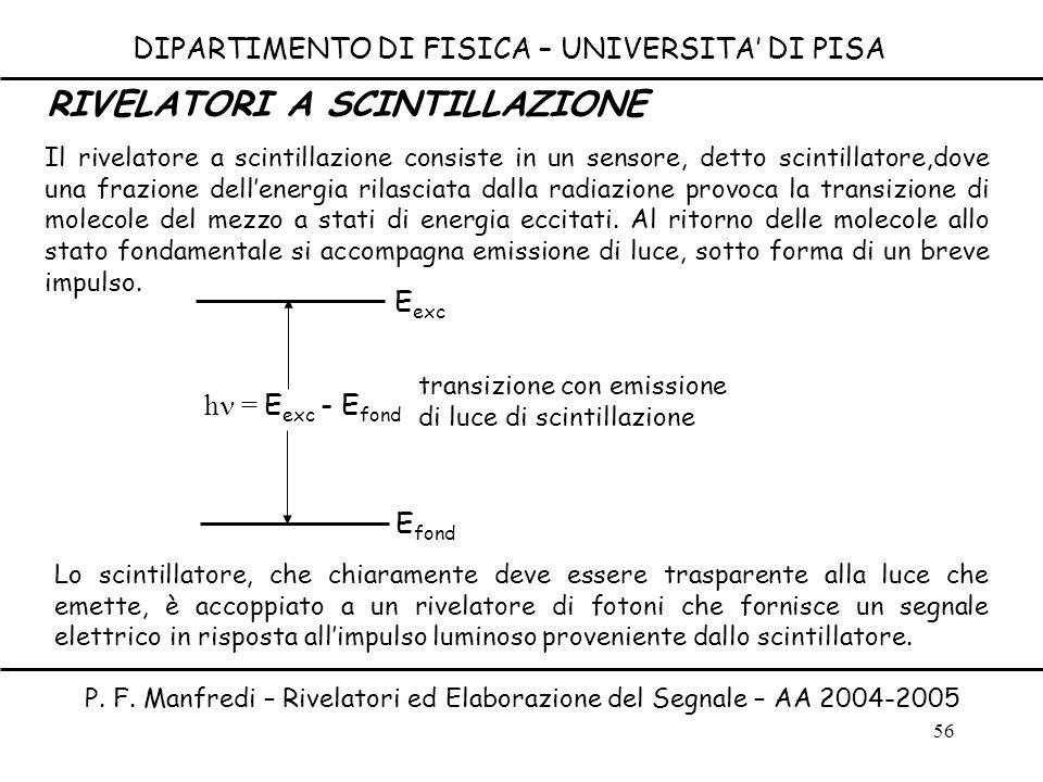 56 DIPARTIMENTO DI FISICA – UNIVERSITA DI PISA P. F. Manfredi – Rivelatori ed Elaborazione del Segnale – AA 2004-2005 RIVELATORI A SCINTILLAZIONE Il r