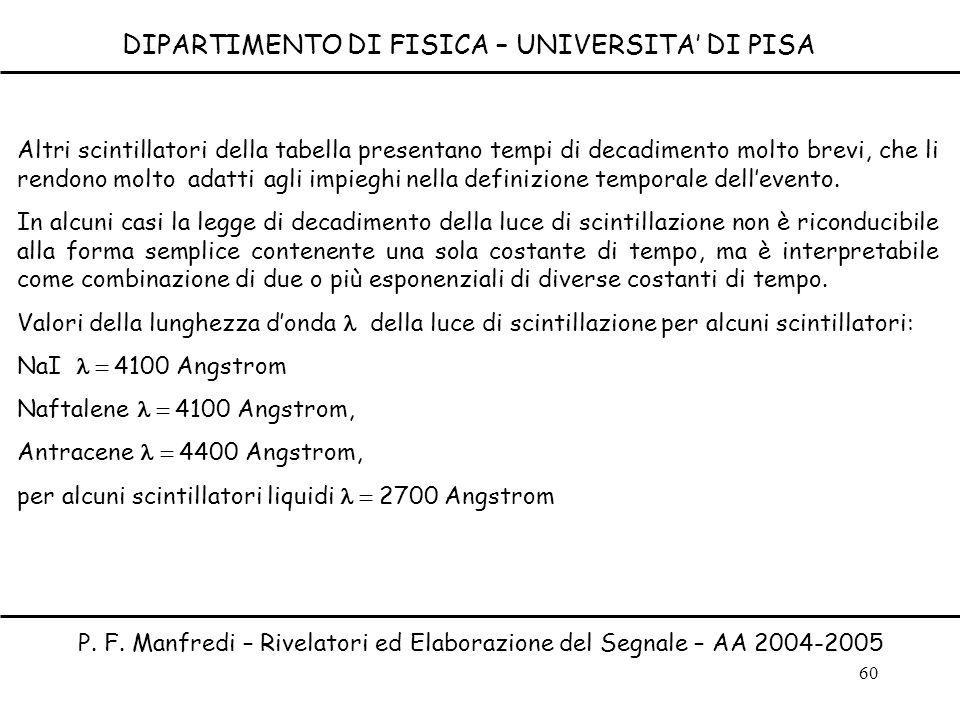 60 DIPARTIMENTO DI FISICA – UNIVERSITA DI PISA P. F. Manfredi – Rivelatori ed Elaborazione del Segnale – AA 2004-2005 Altri scintillatori della tabell