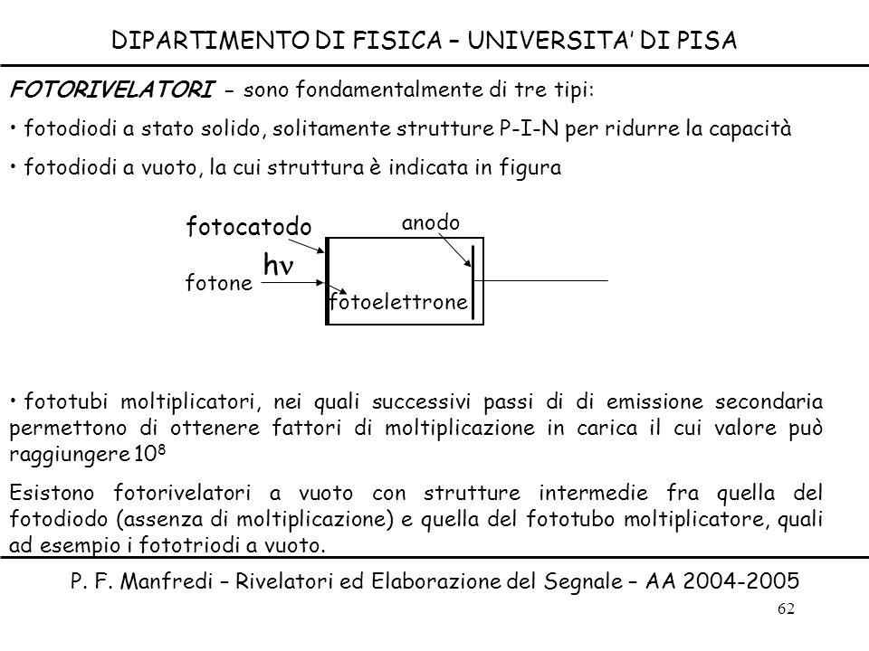 62 DIPARTIMENTO DI FISICA – UNIVERSITA DI PISA P. F. Manfredi – Rivelatori ed Elaborazione del Segnale – AA 2004-2005 FOTORIVELATORI - sono fondamenta