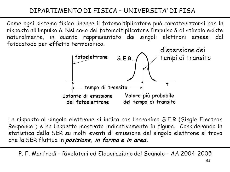 64 DIPARTIMENTO DI FISICA – UNIVERSITA DI PISA P. F. Manfredi – Rivelatori ed Elaborazione del Segnale – AA 2004-2005 Come ogni sistema fisico lineare