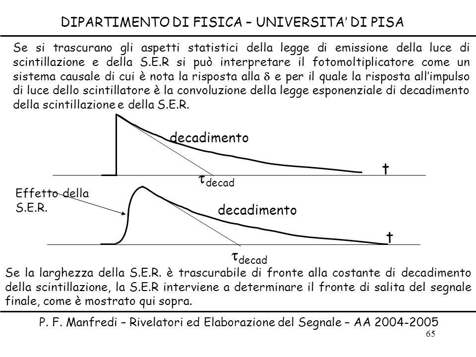 65 DIPARTIMENTO DI FISICA – UNIVERSITA DI PISA P. F. Manfredi – Rivelatori ed Elaborazione del Segnale – AA 2004-2005 Se si trascurano gli aspetti sta