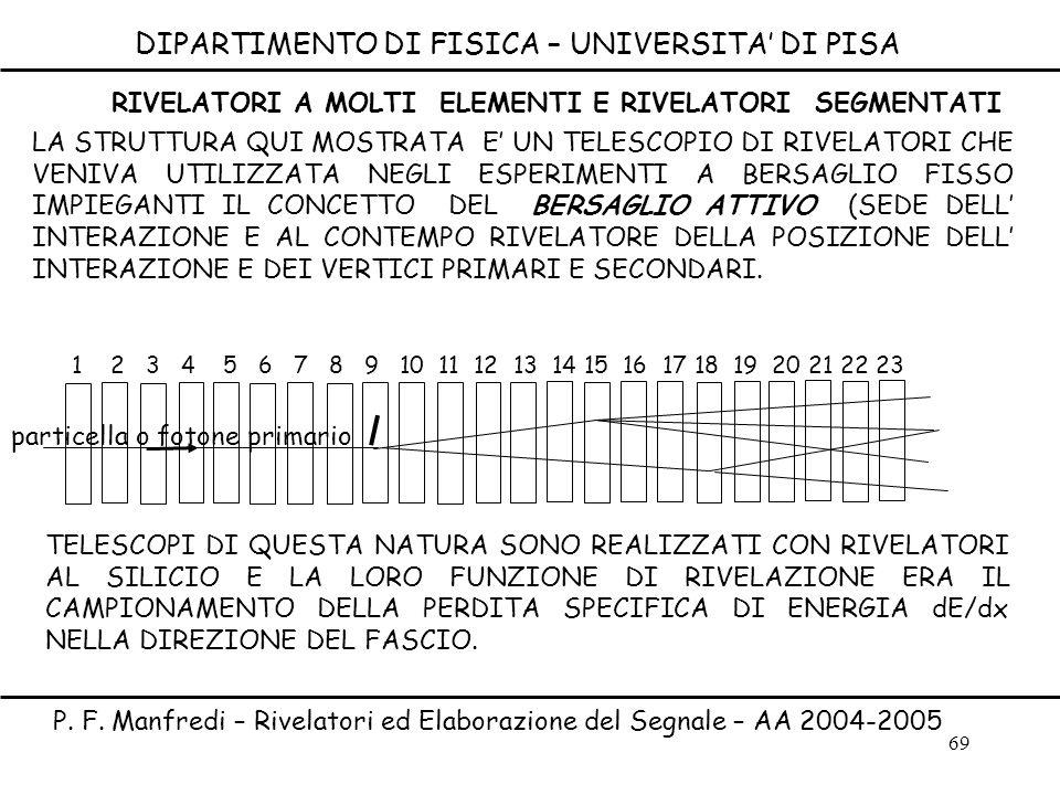 69 DIPARTIMENTO DI FISICA – UNIVERSITA DI PISA P. F. Manfredi – Rivelatori ed Elaborazione del Segnale – AA 2004-2005 RIVELATORI A MOLTI ELEMENTI E RI