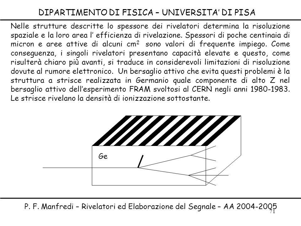 71 DIPARTIMENTO DI FISICA – UNIVERSITA DI PISA P. F. Manfredi – Rivelatori ed Elaborazione del Segnale – AA 2004-2005 Nelle strutture descritte lo spe