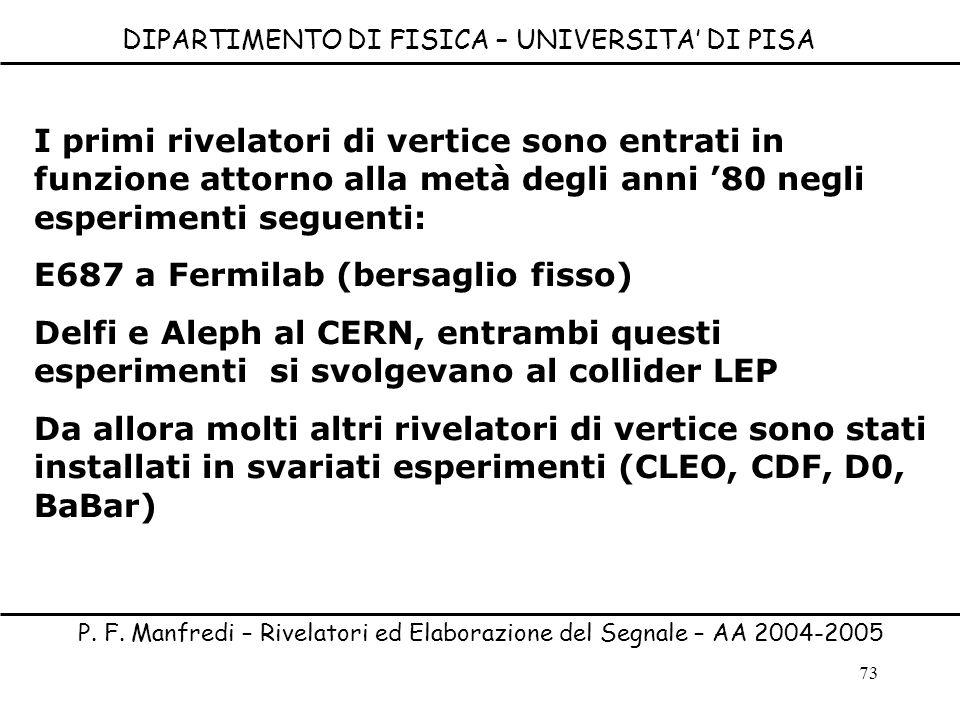 73 DIPARTIMENTO DI FISICA – UNIVERSITA DI PISA P. F. Manfredi – Rivelatori ed Elaborazione del Segnale – AA 2004-2005 I primi rivelatori di vertice so