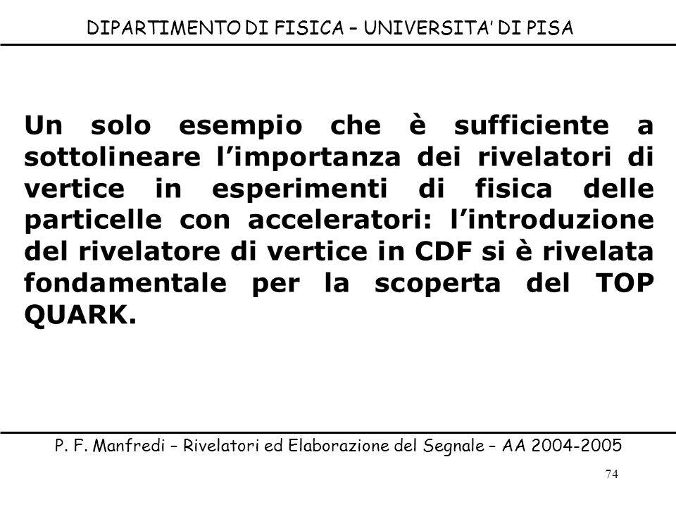 74 DIPARTIMENTO DI FISICA – UNIVERSITA DI PISA P. F. Manfredi – Rivelatori ed Elaborazione del Segnale – AA 2004-2005 Un solo esempio che è sufficient