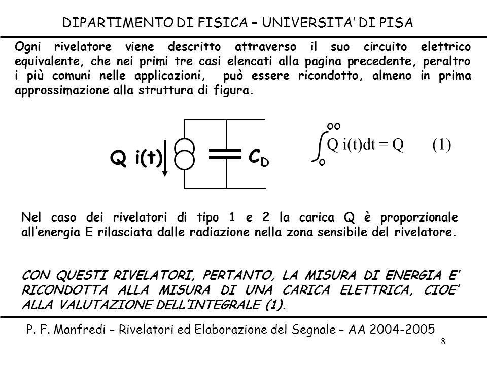 8 DIPARTIMENTO DI FISICA – UNIVERSITA DI PISA P. F. Manfredi – Rivelatori ed Elaborazione del Segnale – AA 2004-2005 Ogni rivelatore viene descritto a