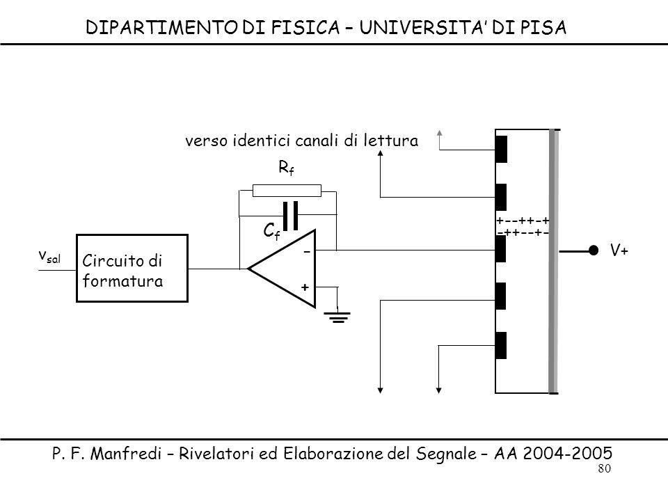 80 DIPARTIMENTO DI FISICA – UNIVERSITA DI PISA P. F. Manfredi – Rivelatori ed Elaborazione del Segnale – AA 2004-2005 - + Circuito di formatura CfCf R