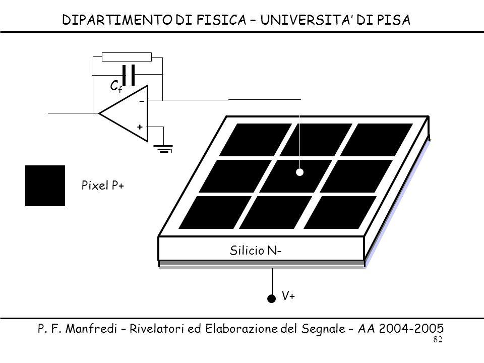 82 DIPARTIMENTO DI FISICA – UNIVERSITA DI PISA P. F. Manfredi – Rivelatori ed Elaborazione del Segnale – AA 2004-2005 - + CfCf Silicio N- Pixel P+ V+