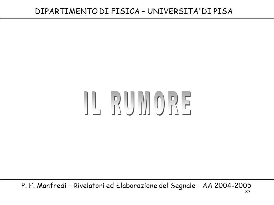 83 DIPARTIMENTO DI FISICA – UNIVERSITA DI PISA P. F. Manfredi – Rivelatori ed Elaborazione del Segnale – AA 2004-2005