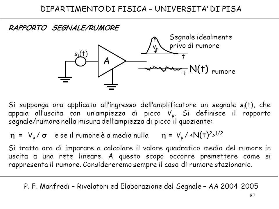 87 DIPARTIMENTO DI FISICA – UNIVERSITA DI PISA P. F. Manfredi – Rivelatori ed Elaborazione del Segnale – AA 2004-2005 A RAPPORTO SEGNALE/RUMORE N(t) S