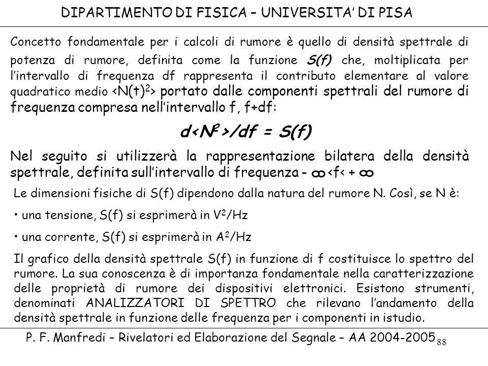 88 DIPARTIMENTO DI FISICA – UNIVERSITA DI PISA P. F. Manfredi – Rivelatori ed Elaborazione del Segnale – AA 2004-2005 d /df = S(f) Concetto fondamenta