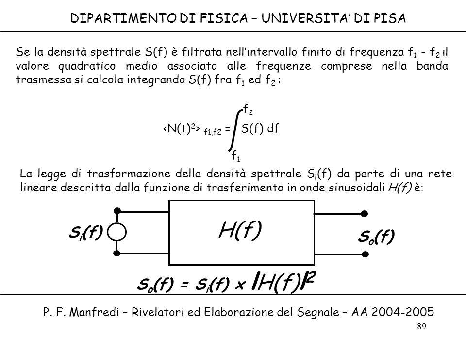 89 DIPARTIMENTO DI FISICA – UNIVERSITA DI PISA P. F. Manfredi – Rivelatori ed Elaborazione del Segnale – AA 2004-2005 Se la densità spettrale S(f) è f