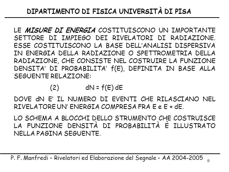 9 DIPARTIMENTO DI FISICA UNIVERSITÀ DI PISA LE MISURE DI ENERGIA COSTITUISCONO UN IMPORTANTE SETTORE DI IMPIEGO DEI RIVELATORI DI RADIAZIONE. ESSE COS