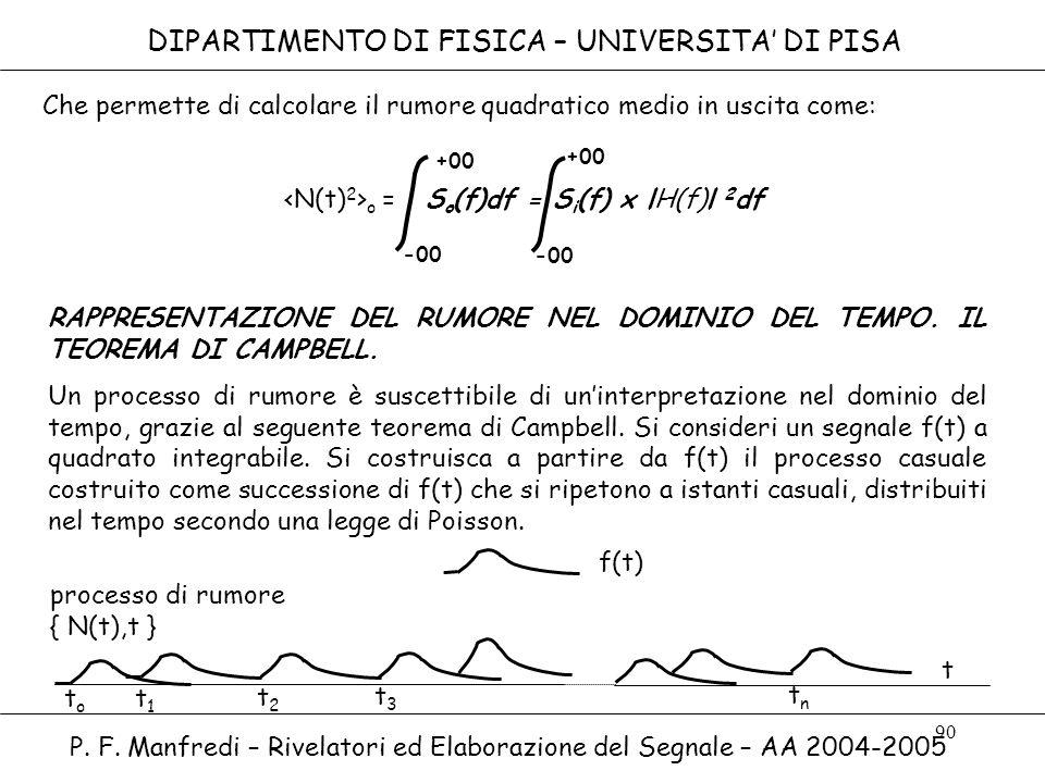 90 DIPARTIMENTO DI FISICA – UNIVERSITA DI PISA P. F. Manfredi – Rivelatori ed Elaborazione del Segnale – AA 2004-2005 Che permette di calcolare il rum