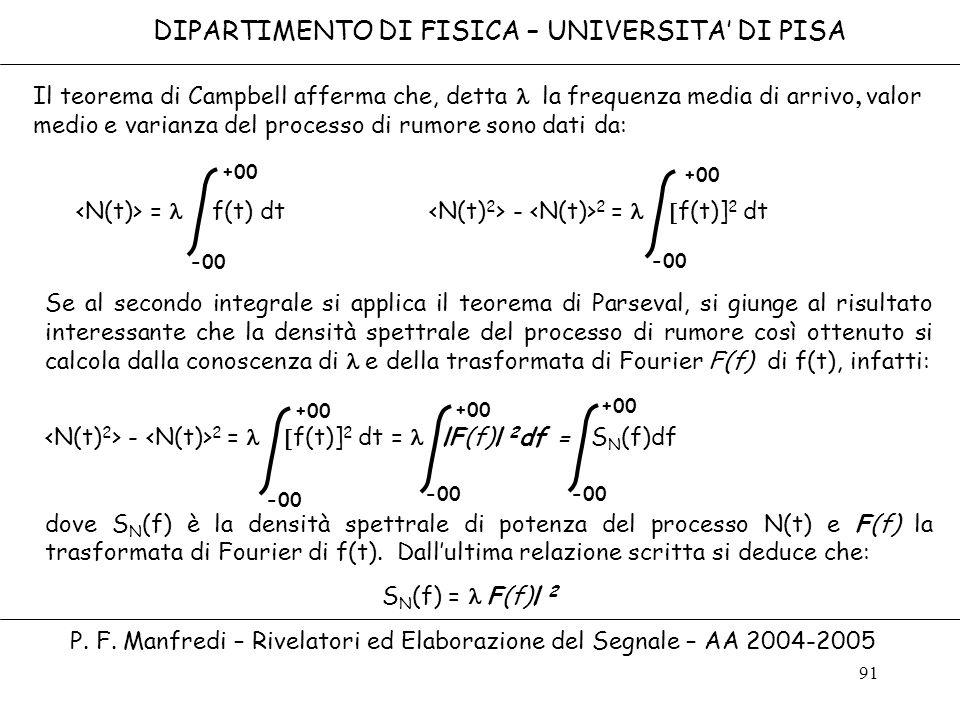 91 Il teorema di Campbell afferma che, detta la frequenza media di arrivo valor medio e varianza del processo di rumore sono dati da: = f(t) dt - 2 =