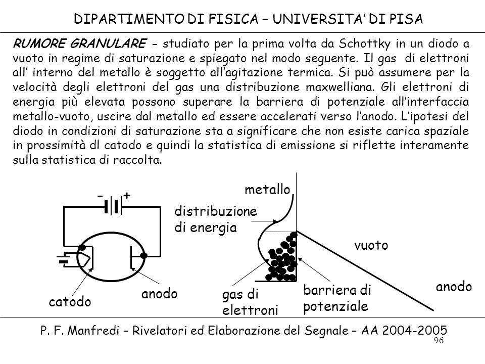 96 DIPARTIMENTO DI FISICA – UNIVERSITA DI PISA P. F. Manfredi – Rivelatori ed Elaborazione del Segnale – AA 2004-2005 RUMORE GRANULARE - studiato per