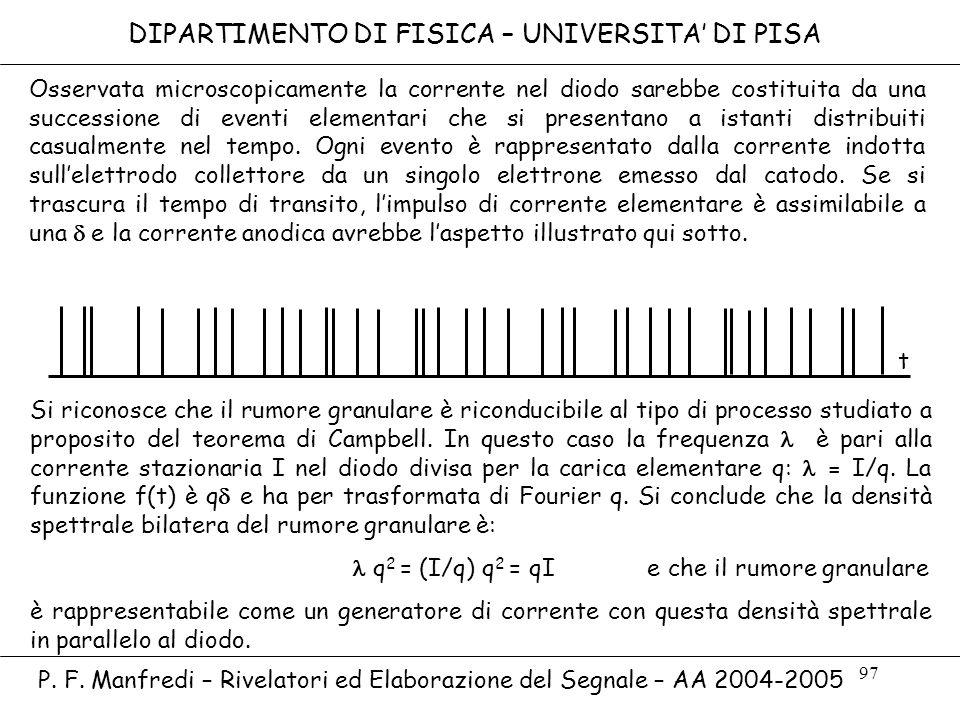 97 DIPARTIMENTO DI FISICA – UNIVERSITA DI PISA P. F. Manfredi – Rivelatori ed Elaborazione del Segnale – AA 2004-2005 t Osservata microscopicamente la