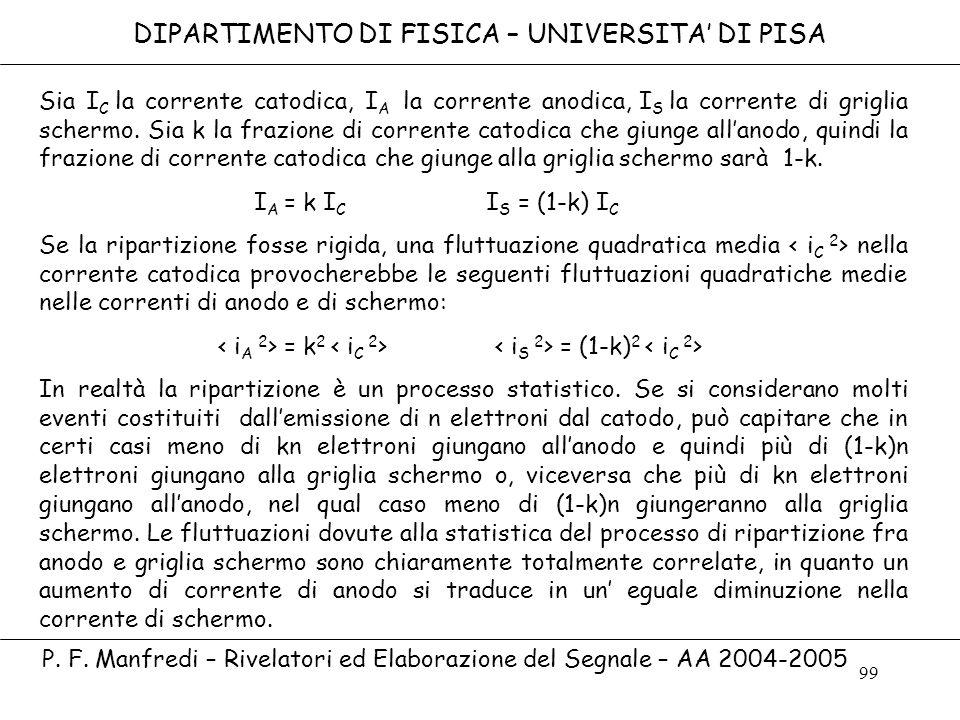 99 DIPARTIMENTO DI FISICA – UNIVERSITA DI PISA P. F. Manfredi – Rivelatori ed Elaborazione del Segnale – AA 2004-2005 Sia I C la corrente catodica, I