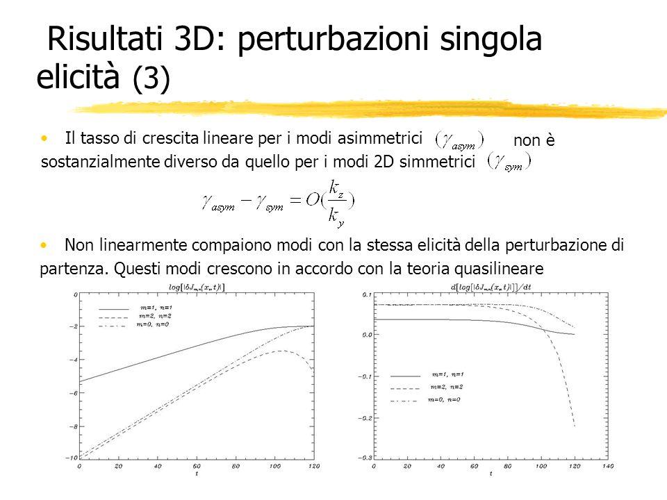Risultati 3D: perturbazioni singola elicità (3) Il tasso di crescita lineare per i modi asimmetrici non è sostanzialmente diverso da quello per i modi