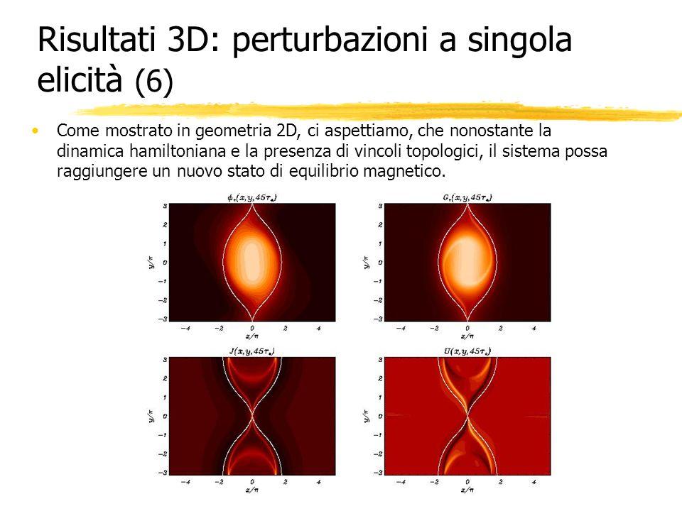 Risultati 3D: perturbazioni a singola elicità (6) Come mostrato in geometria 2D, ci aspettiamo, che nonostante la dinamica hamiltoniana e la presenza
