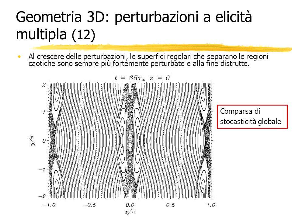 Geometria 3D: perturbazioni a elicità multipla (12) Al crescere delle perturbazioni, le superfici regolari che separano le regioni caotiche sono sempr
