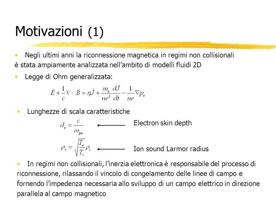 Motivazioni (1) Negli ultimi anni la riconnessione magnetica in regimi non collisionali è stata ampiamente analizzata nellambito di modelli fluidi 2D