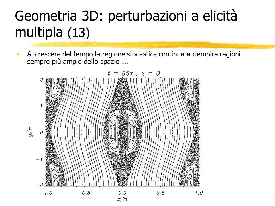 Geometria 3D: perturbazioni a elicità multipla (13) Al crescere del tempo la regione stocastica continua a riempire regioni sempre più ampie dello spa
