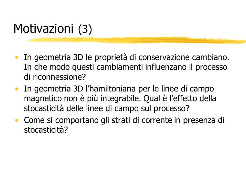 Motivazioni (3) In geometria 3D le proprietà di conservazione cambiano. In che modo questi cambiamenti influenzano il processo di riconnessione? In ge