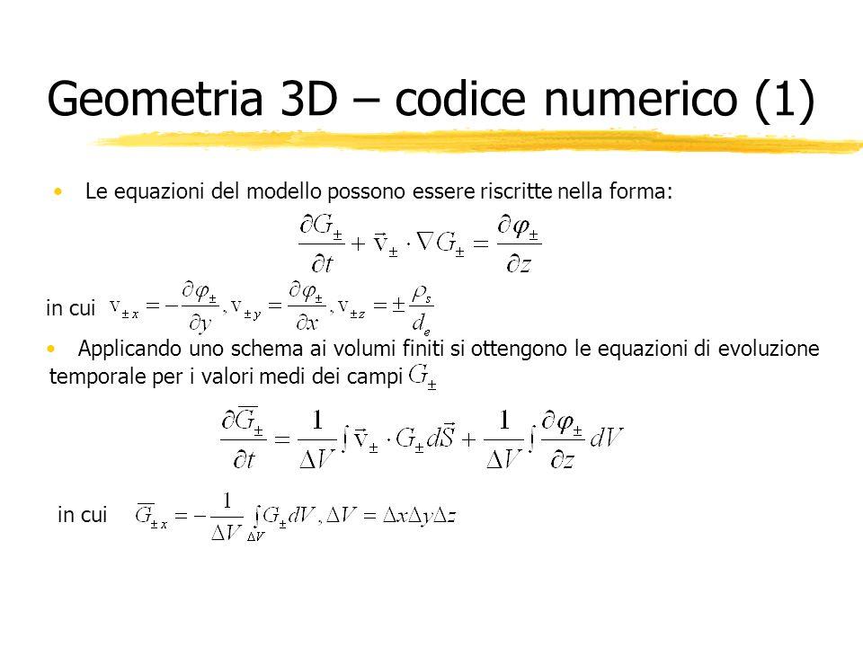 Geometria 3D – codice numerico (1) Le equazioni del modello possono essere riscritte nella forma: in cui Applicando uno schema ai volumi finiti si ott