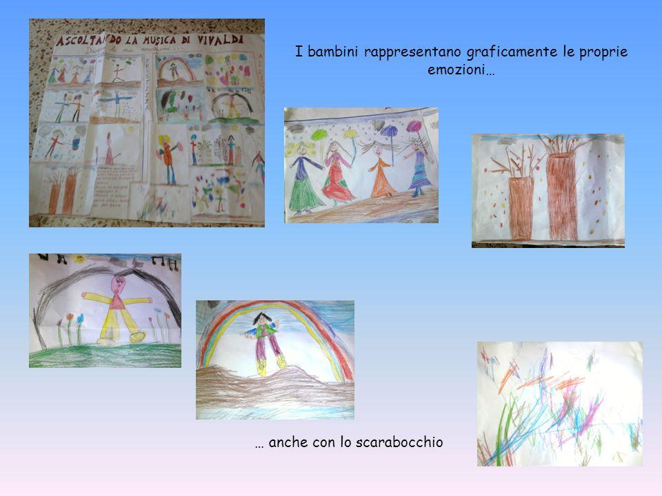 I bambini rappresentano graficamente le proprie emozioni… … anche con lo scarabocchio