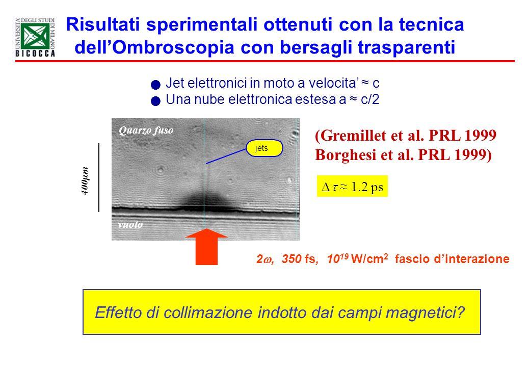 Risultati sperimentali ottenuti con la tecnica dellOmbroscopia con bersagli trasparenti Jet elettronici in moto a velocita c Una nube elettronica este