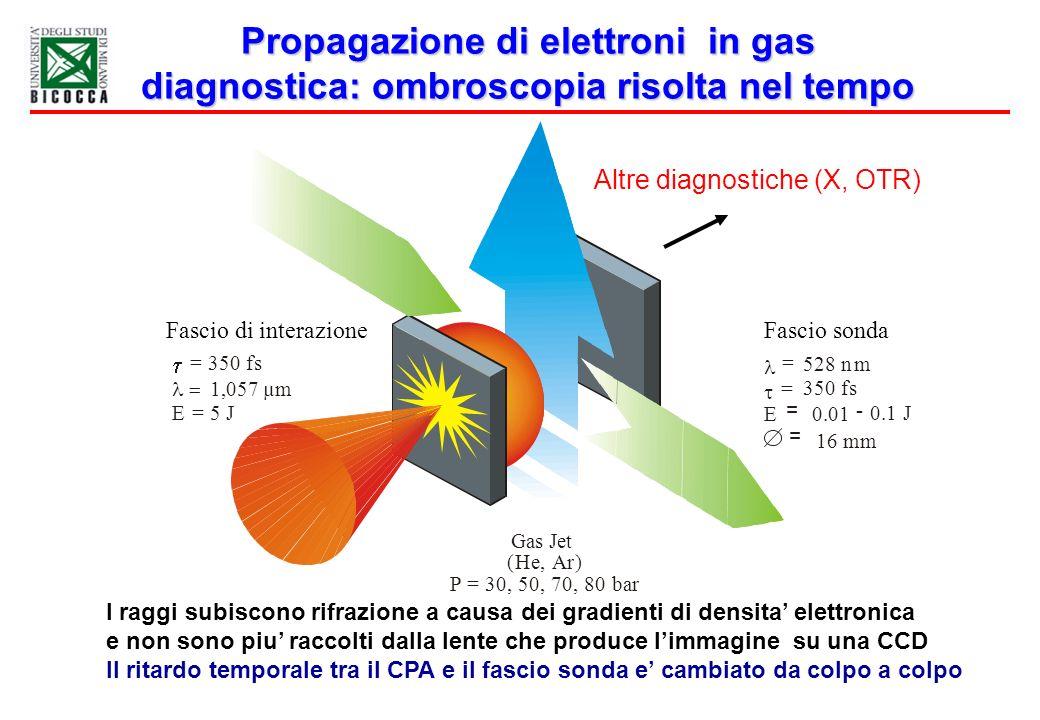 = 350 fs 1,057 µm E = 5 J = 528 n m = 350 fs 1 0.1 J mm - Gas Jet (He, Ar) P = 30, 50, 70, 80 bar Fascio di interazioneFascio sonda E 0.0 16 = = Altre